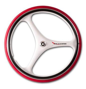 3-spoke-wheels