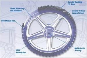 Trad Cap Tire