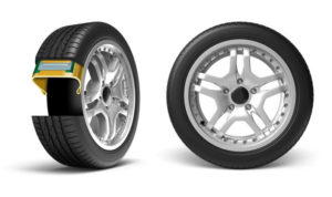 Global Automotive Tire and Wheel Market Size, Sales, Share, Growth analysis